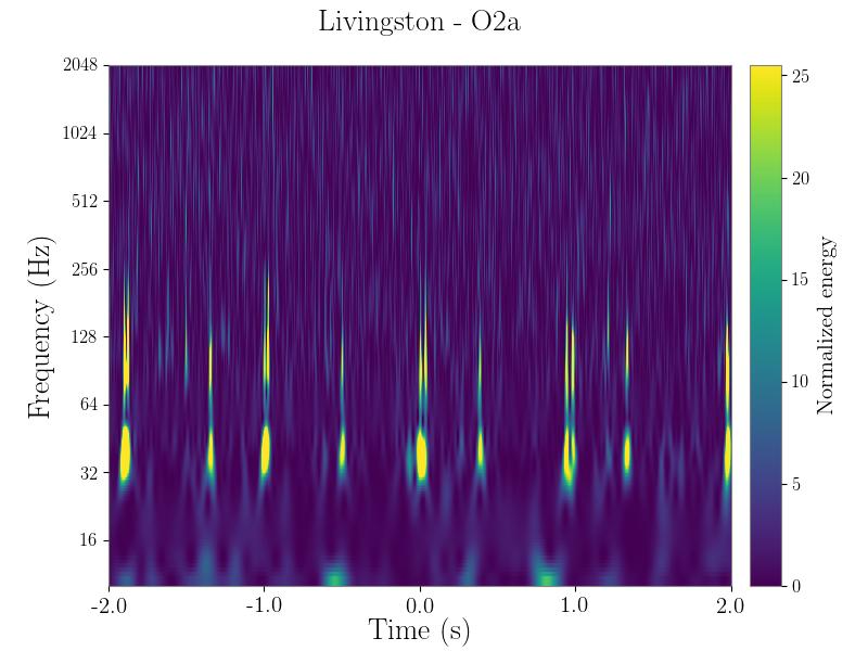 L1_mWetkqJlpa_spectrogram_4.0